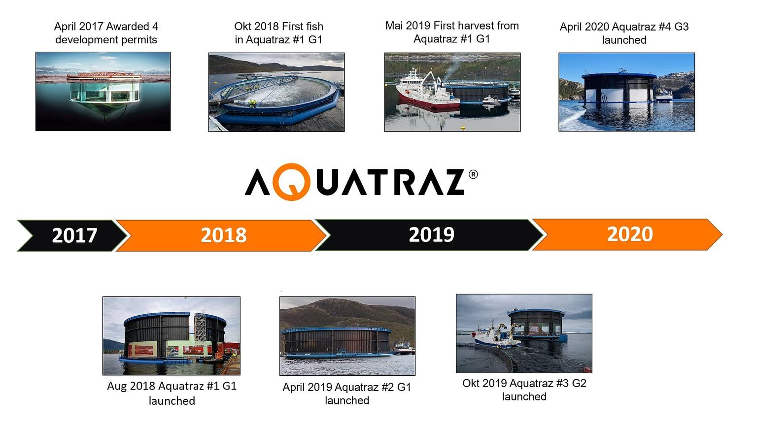 Aquatraz safeguarding fish cage